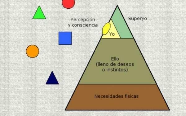 TEORIA DE LA PERSONALIDAD REUD
