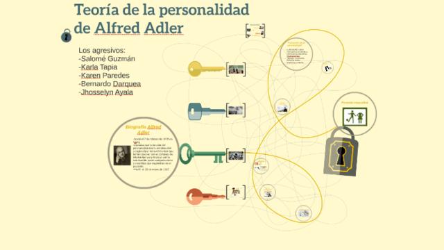 TEORIA DE LA PERSONALIDAD- ALFRED W ADLER.