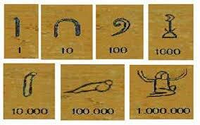 Sistemas antiguos de numeración