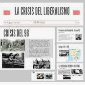 Crisis del Liberalismo