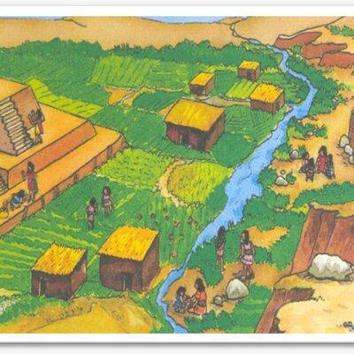 Agricultura en la región norte de México timeline