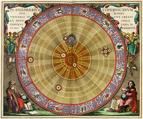 Copérnico enuncia la Teoría Heliocéntrica- Renacimiento