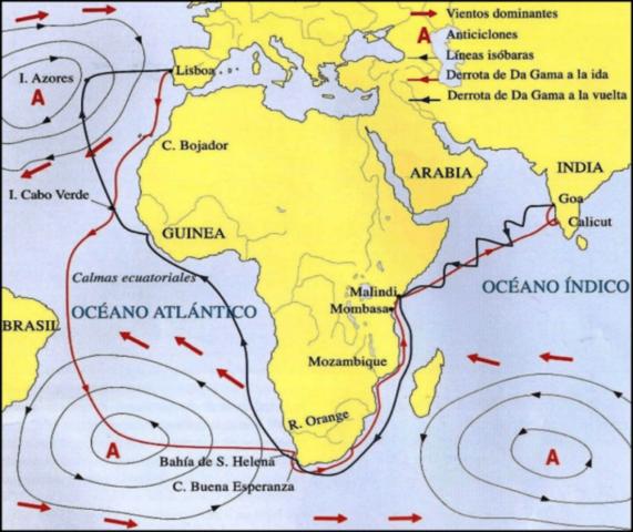 Vasco de Gama llega a la India- Renacimiento