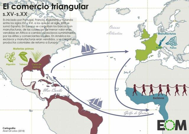 Primer transporte de esclavos- Renacimiento