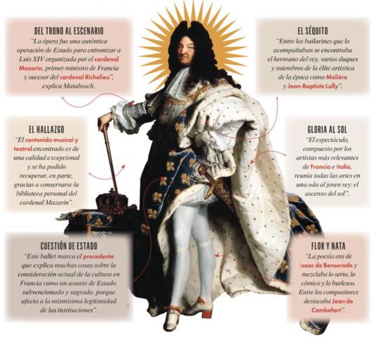Comienza en Francia el reinado de Luis XIV, el Rey sol - Barroco