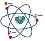 Descobriment de l'electró