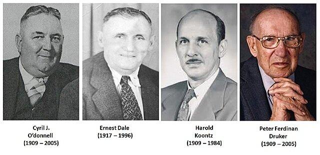 Teoría Neoclásica de la administración (Druker, Koontz, O´Donnell y Newman
