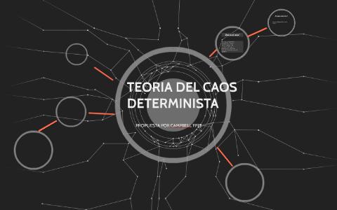 Teoría del caos determinista (Cambell).