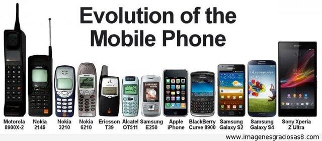 Innovación de los teléfonos