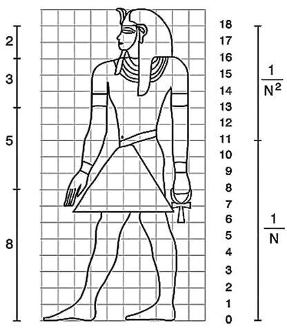 Egipto - Canon
