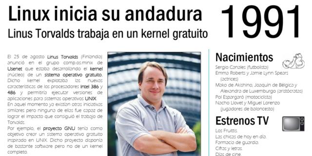 Cuando Linus Torvalds comenzó a trabajar en Linux