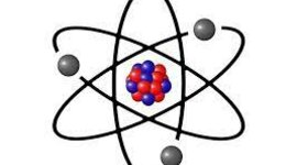 History of Atoms timeline