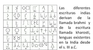 Escritura Cuñeiforme