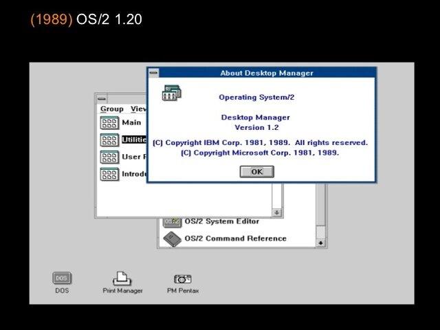 OS/2 1.20 SE y EE