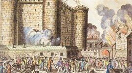 French Revolution——events that led to the fall of the Bastille. timeline