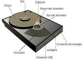 Se inventa el disco magnético