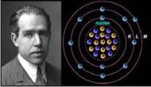 Niels Bohr's Theroy Began
