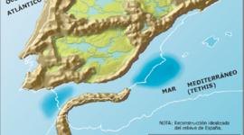 Procés de formació geològica del relleu peninsular   timeline
