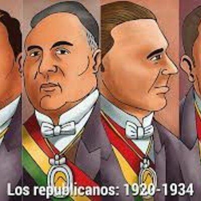 Gobiernos Republicanos(1920-1932) timeline