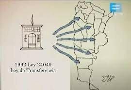 LEY N° 24.049 DE TRANSFERENCIA DE SERVICIOS EDUCATIVOS