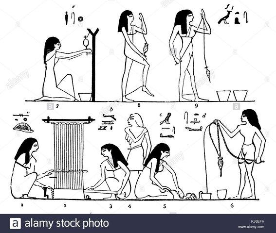 Perídodo Formativo ( 1000 aC - 500 dC)