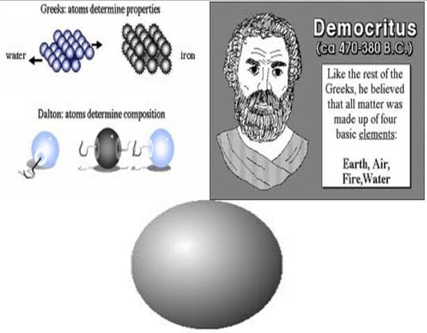 Democritus's Theroy Began