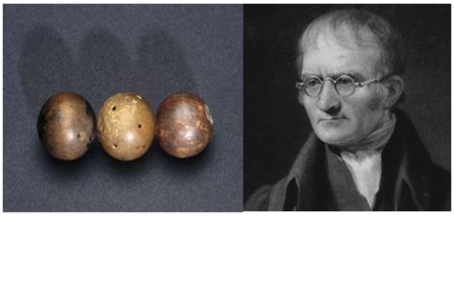 John Daltons Theroy Began