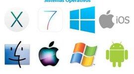 Línea del tiempo de los sistemas operativos timeline