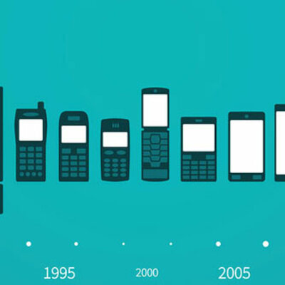 the generation of mobile phones timeline