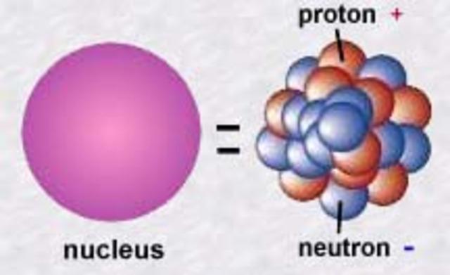 James Chadwick's Atomic Theory