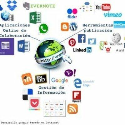 Evolución de la Web 1.0 a la Web 5.0 timeline