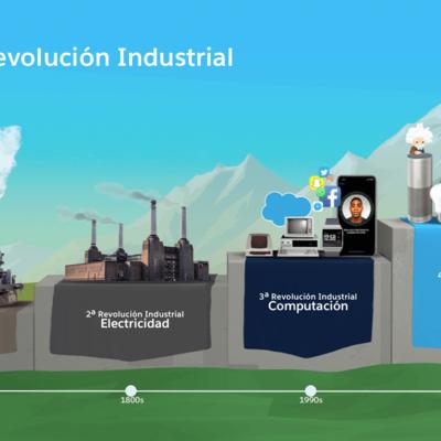 La electricidad y la revolución eléctrica timeline