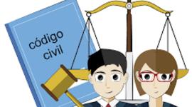 Codificación Mexicana en Derecho Civil(1821-1871) timeline