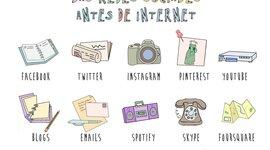 Breve Historia de Internet timeline