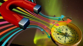 ELECTROMAGNETISMO timeline
