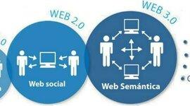 LA EVOLUCIÓN DE LA WEB 1.0, 2.0 Y 3.0 timeline