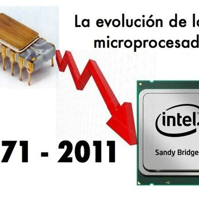 La evolución de los microprocesadores de los procesadores Intel y AMD. Integrantes: PILLACA, LOPEZ, CASTILLO y NIETO timeline