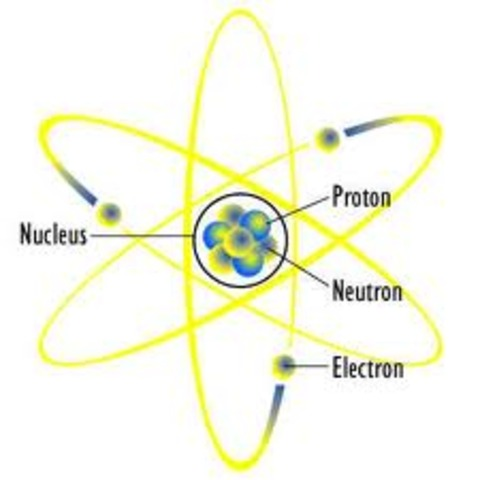 Bohr Finally Works Out The Kinks in the Atomic Theory