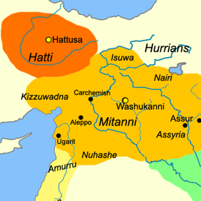 Cultural Practices in the Near East timeline