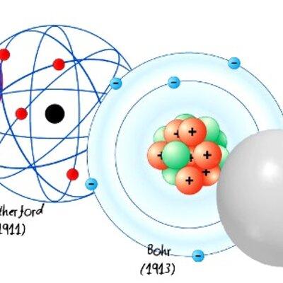 Principales aportaciones de los modelos atómicos timeline