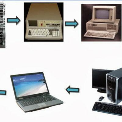 HISTORIA Y EVOLUCION DE LA INFORMATICA timeline
