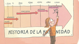 Épocas de la Historia. timeline