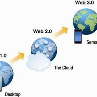 Evolución de la Web 1.0 hasta la 3.0. timeline