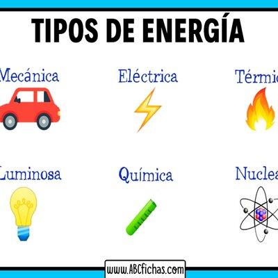 Enciclopedia virtual - la Energía timeline