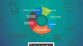Evolución de herramientas tecnológicas  timeline