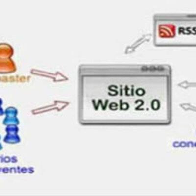 Los cambios de la web 1.0, 2.0 y 3.0 timeline