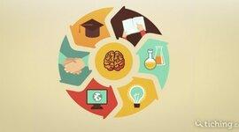 Recorrido Histórico de las Leyes Educativas Españolas timeline
