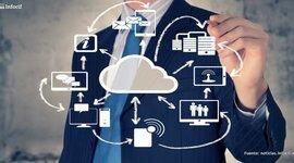 Arquitectura de la nube: modelos de servicio y despliegue timeline