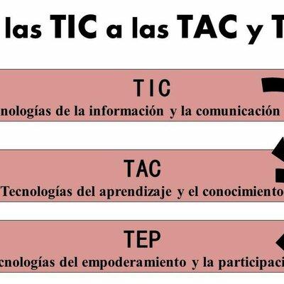 EVOLUCIÓN DE LAS TIC,TAC Y TEP timeline