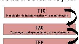 ¿Cómo ha sido la evolución de las TIC hasta las TAC-TEP ? timeline